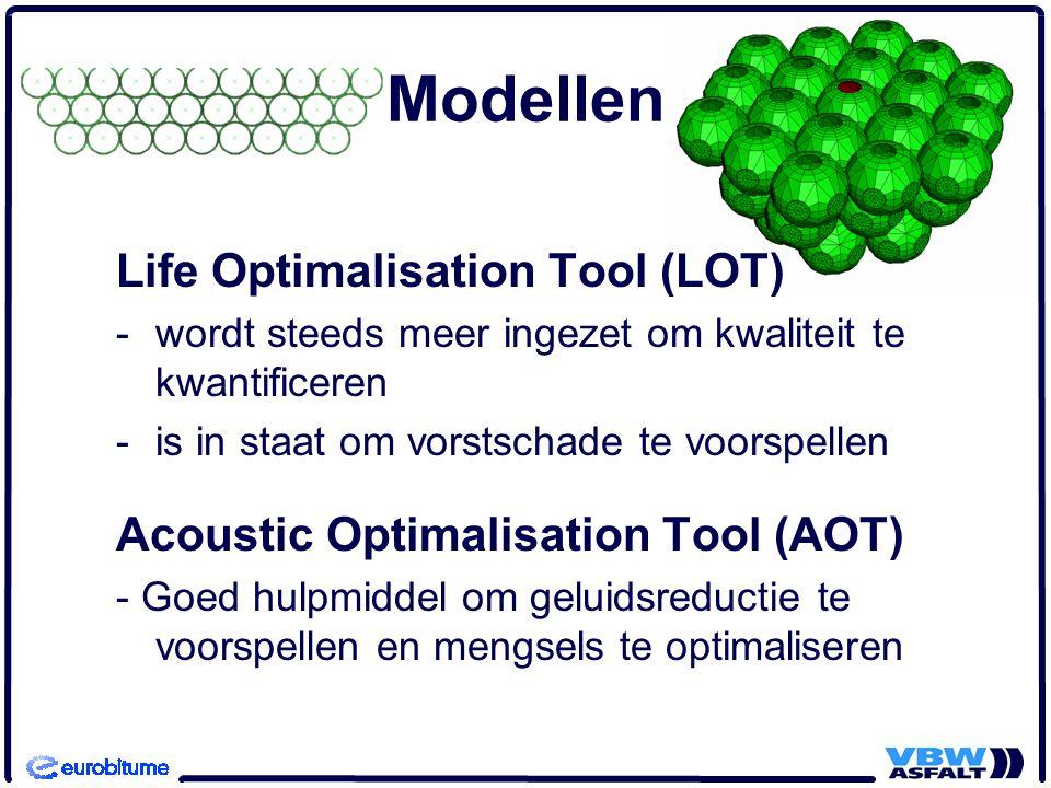 Modellen Life Optimalisation Tool (LOT)