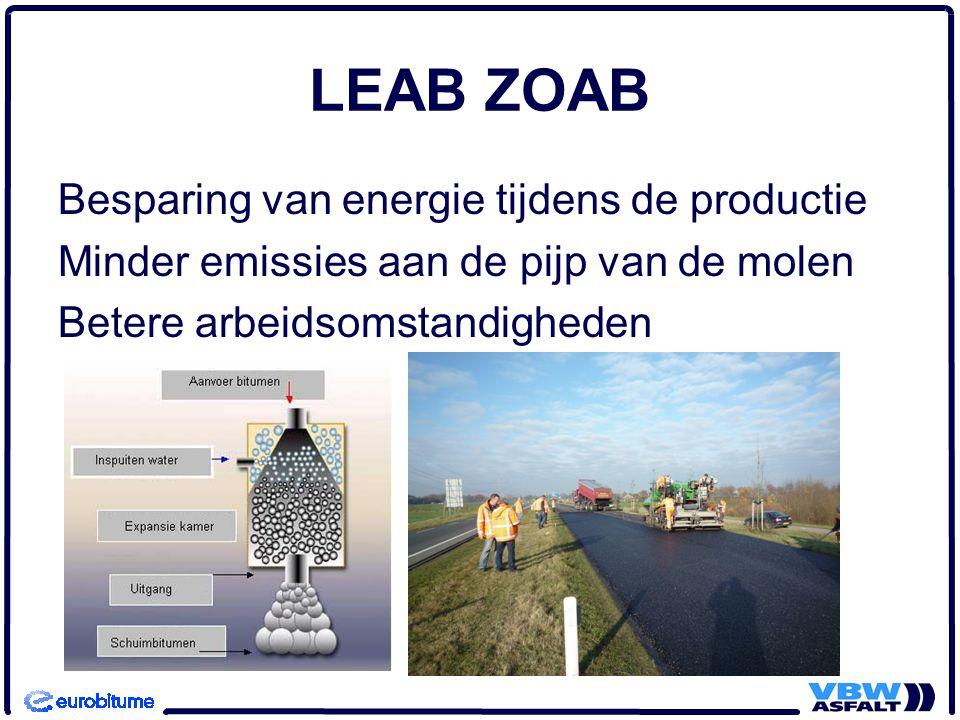LEAB ZOAB Besparing van energie tijdens de productie
