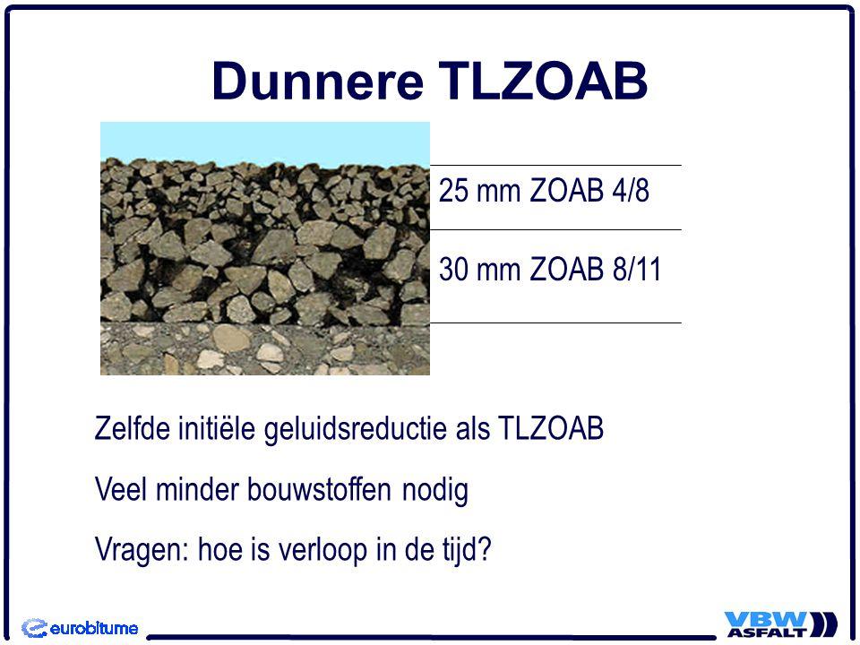 Dunnere TLZOAB 25 mm ZOAB 4/8 30 mm ZOAB 8/11