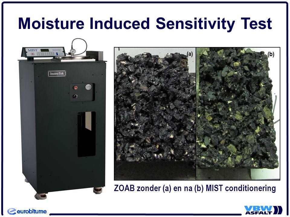 Moisture Induced Sensitivity Test