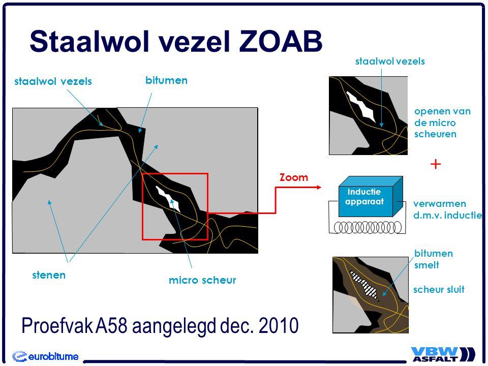 Staalwol vezel ZOAB Proefvak A58 aangelegd dec. 2010 + staalwol vezels