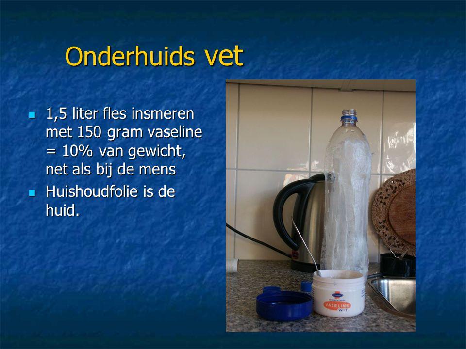 Onderhuids vet 1,5 liter fles insmeren met 150 gram vaseline = 10% van gewicht, net als bij de mens.