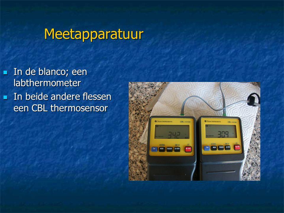 Meetapparatuur In de blanco; een labthermometer