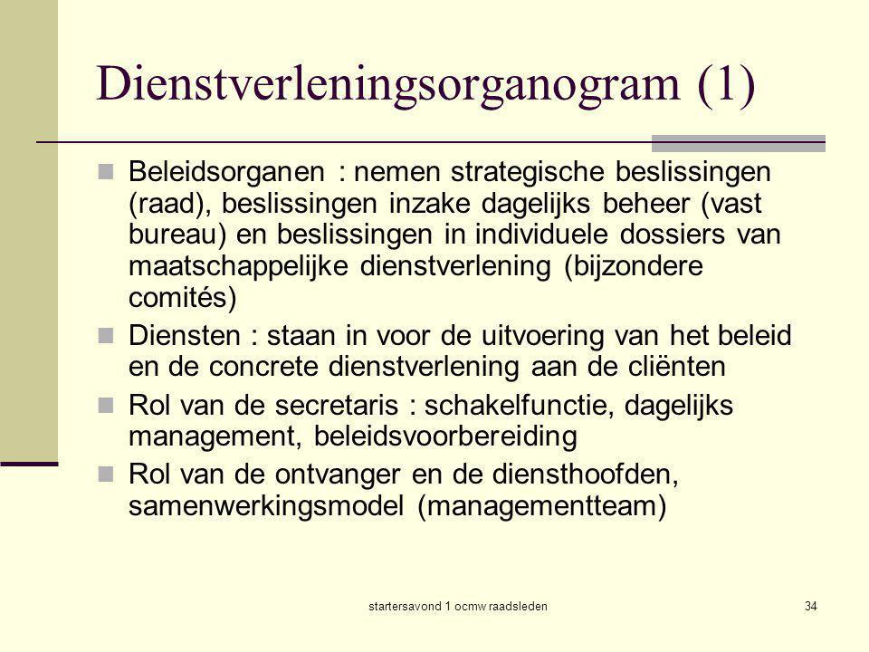 Dienstverleningsorganogram (1)