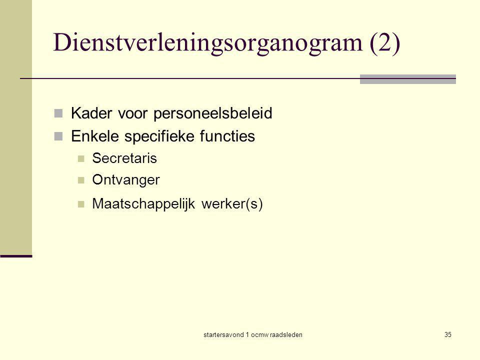 Dienstverleningsorganogram (2)