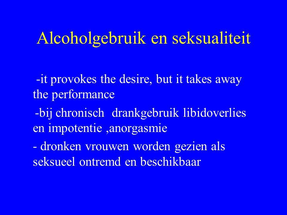 Alcoholgebruik en seksualiteit