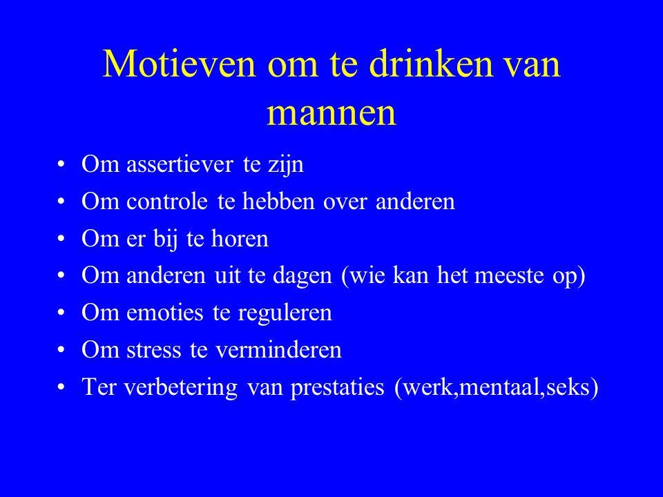 Motieven om te drinken van mannen
