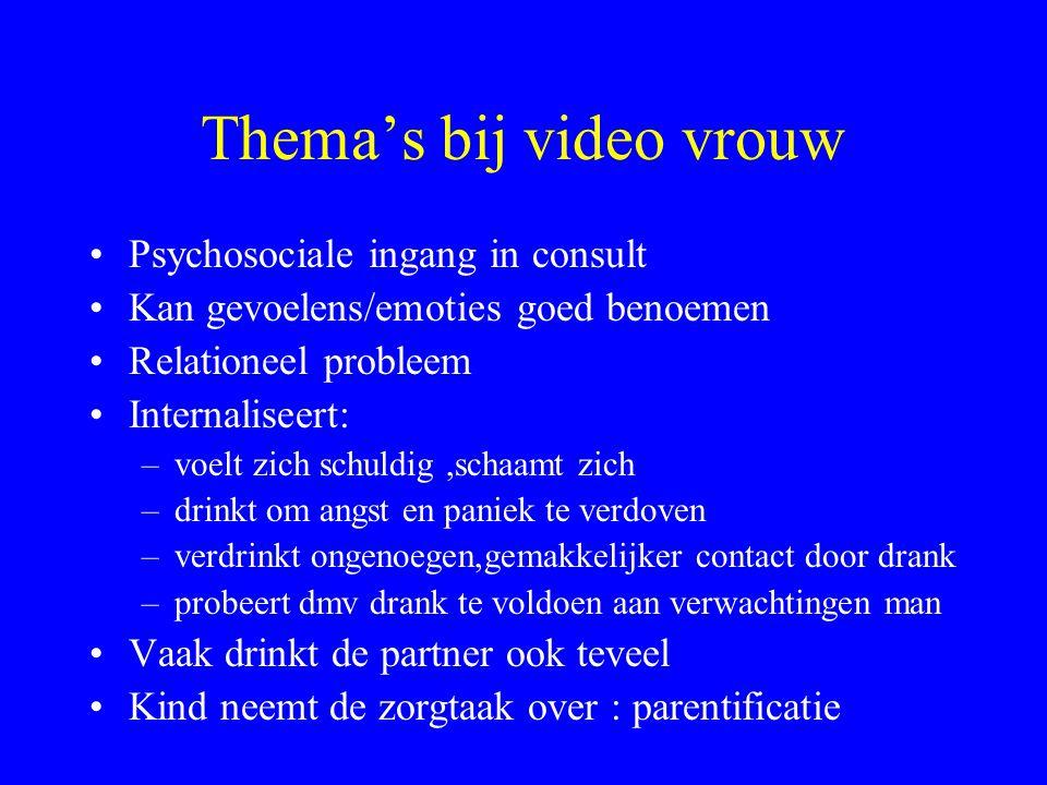 Thema's bij video vrouw
