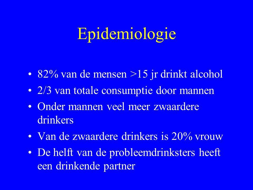 Epidemiologie 82% van de mensen >15 jr drinkt alcohol