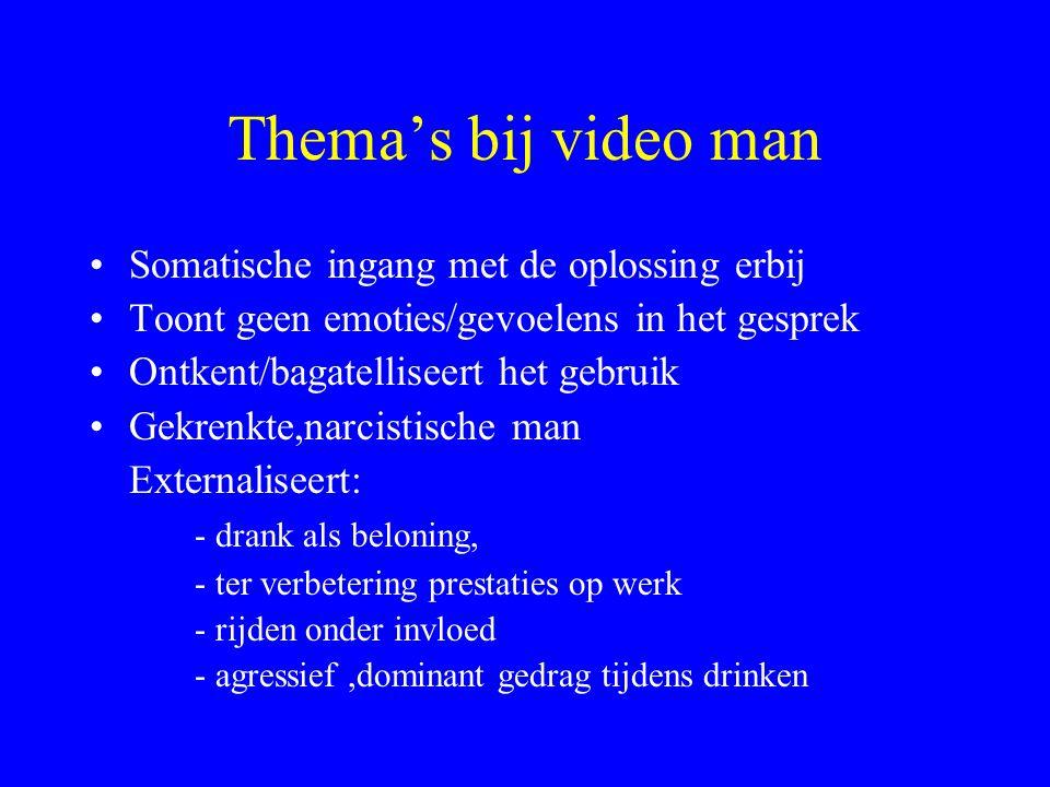 Thema's bij video man Somatische ingang met de oplossing erbij