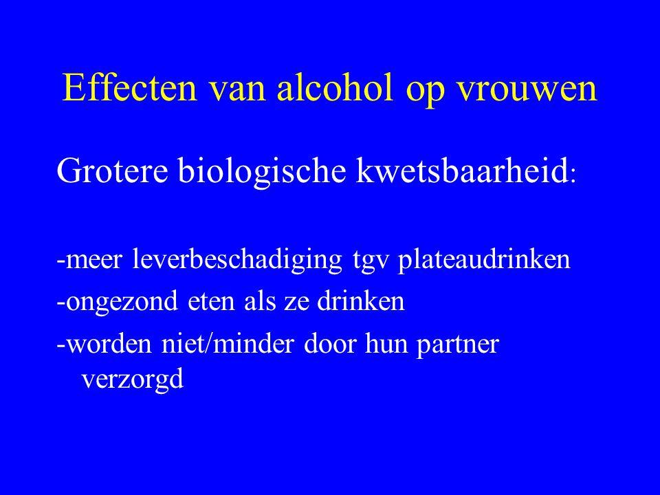 Effecten van alcohol op vrouwen
