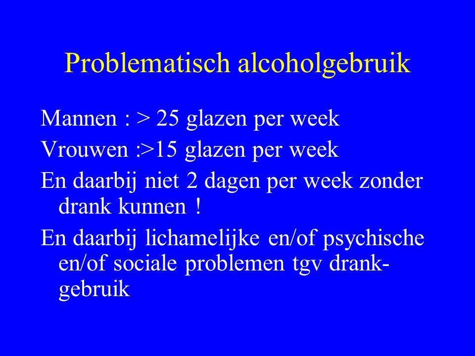Problematisch alcoholgebruik