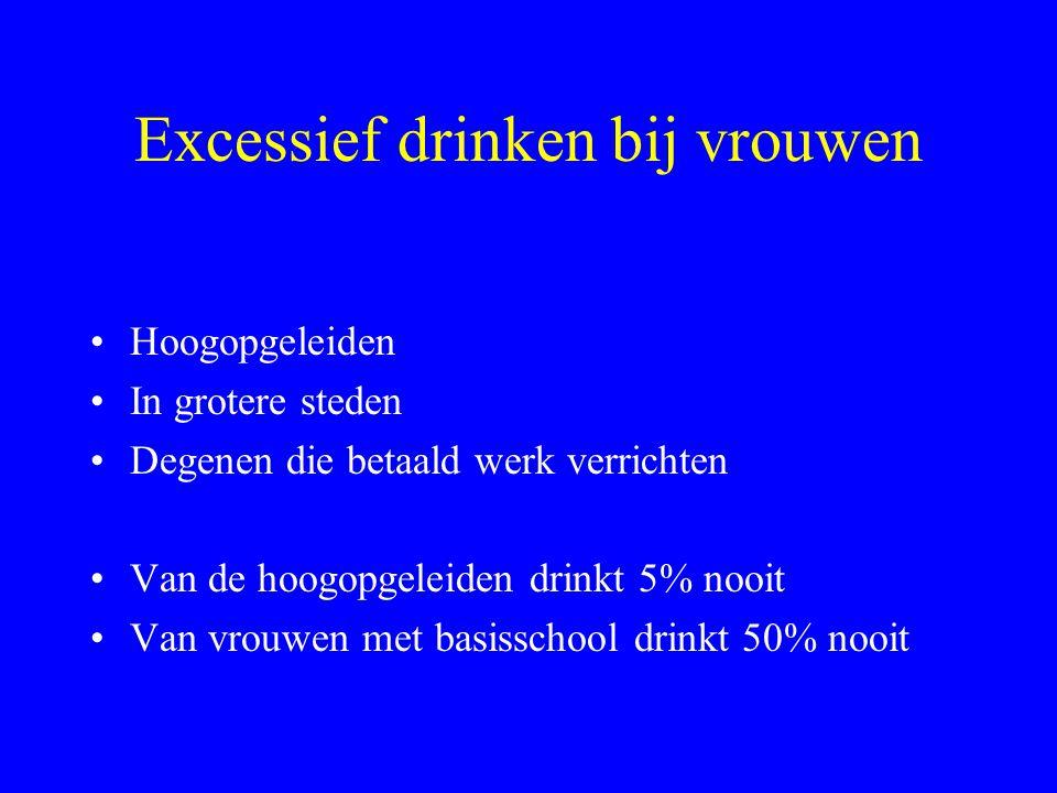 Excessief drinken bij vrouwen