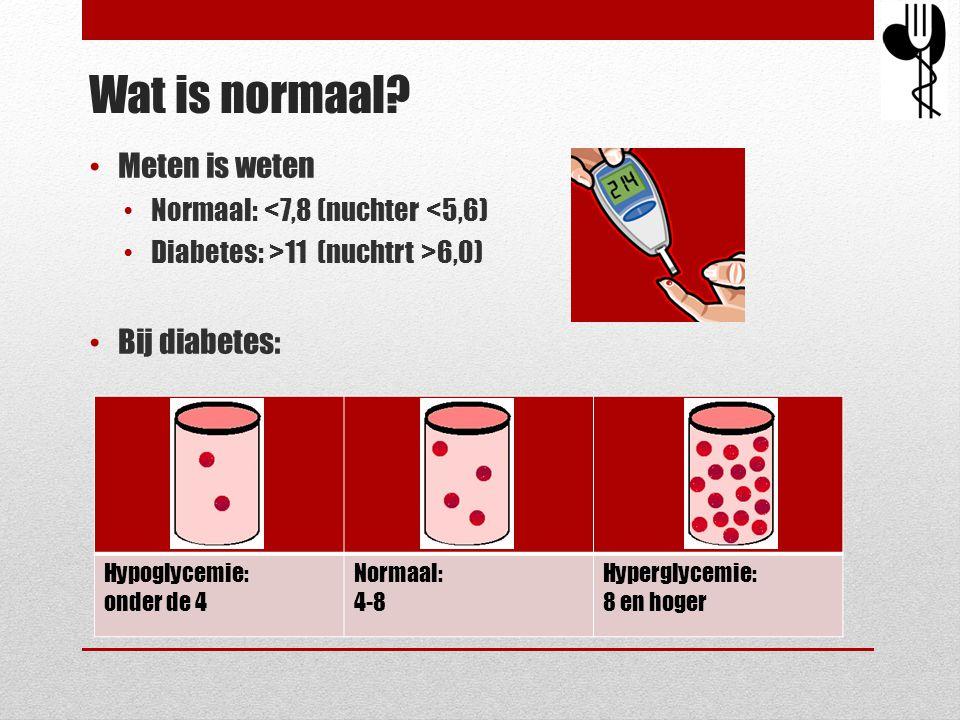 Wat is normaal Meten is weten Bij diabetes: