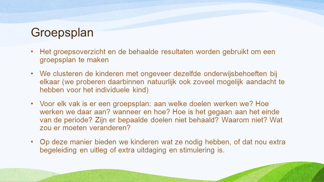 Groepsplan Het groepsoverzicht en de behaalde resultaten worden gebruikt om een groepsplan te maken.