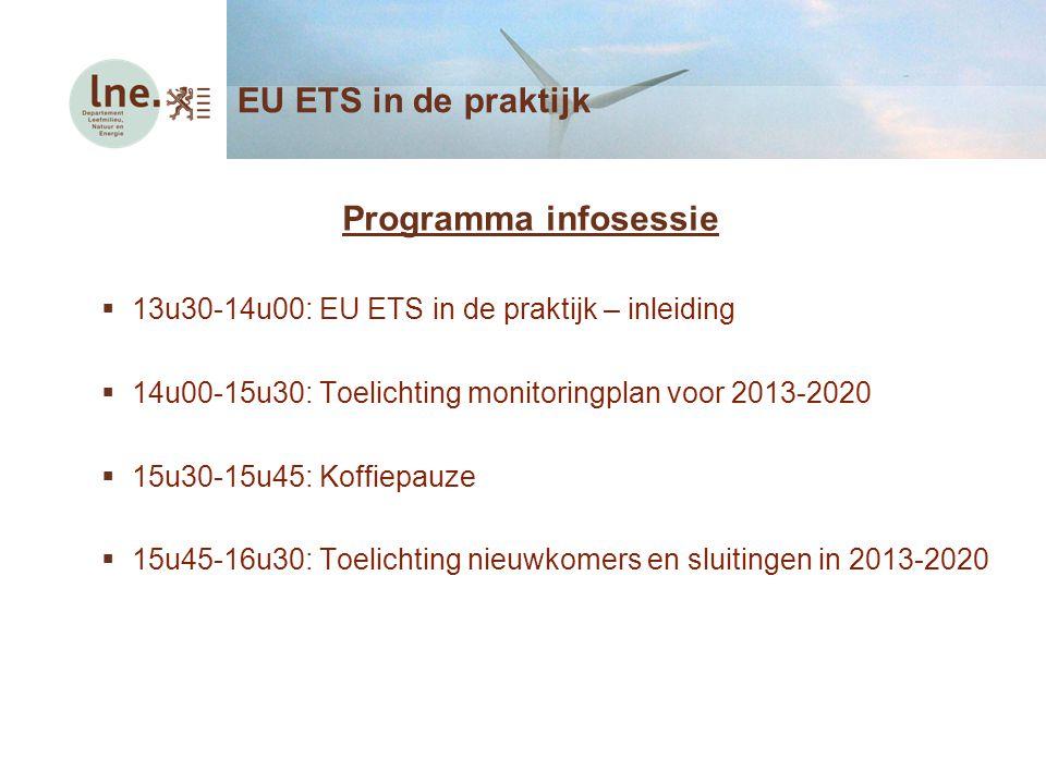 EU ETS in de praktijk Programma infosessie