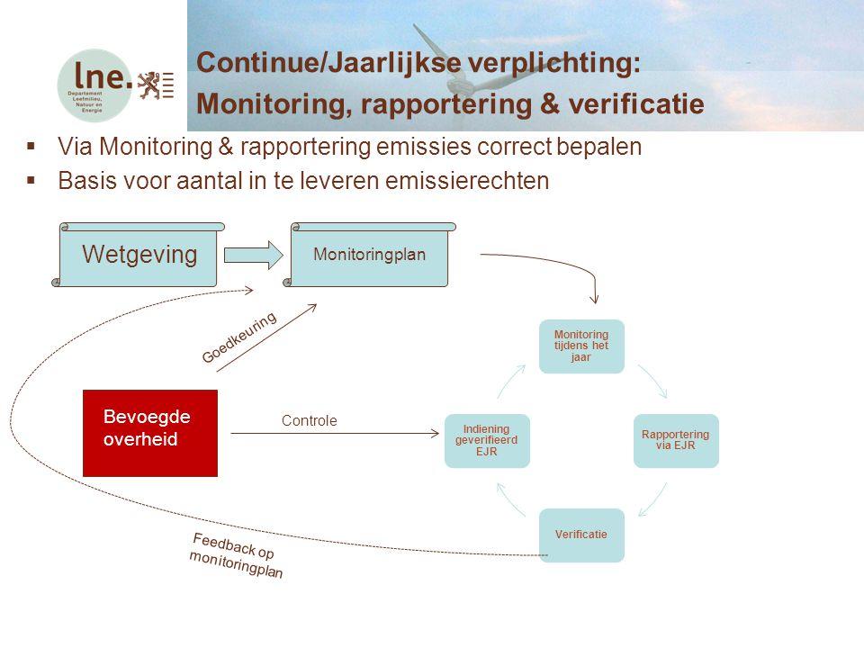 Monitoring tijdens het jaar Indiening geverifieerd EJR