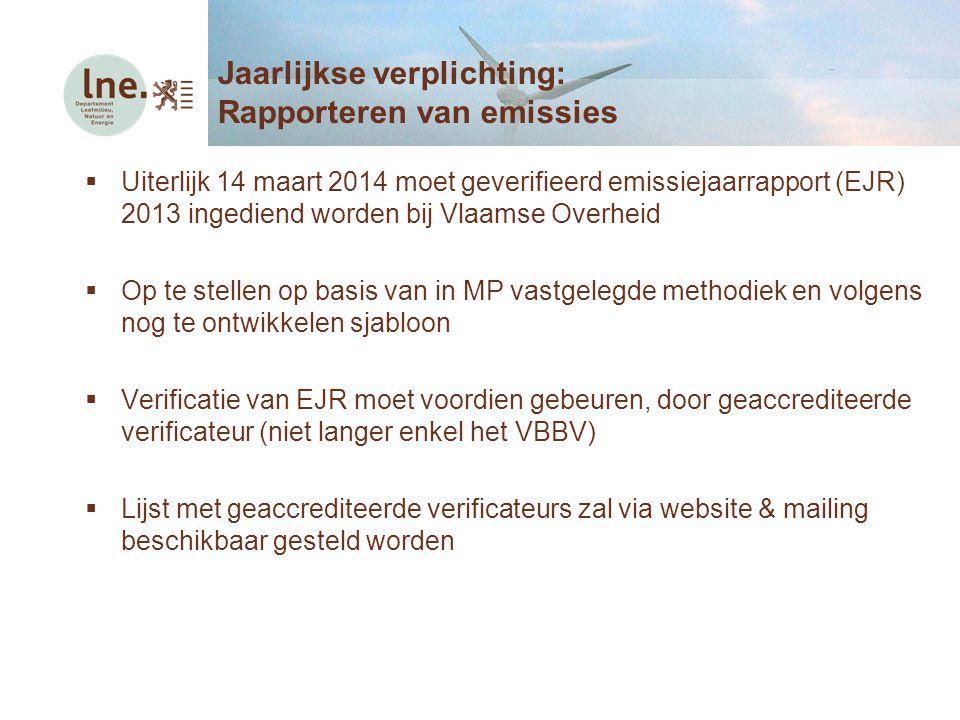 Jaarlijkse verplichting: Rapporteren van emissies