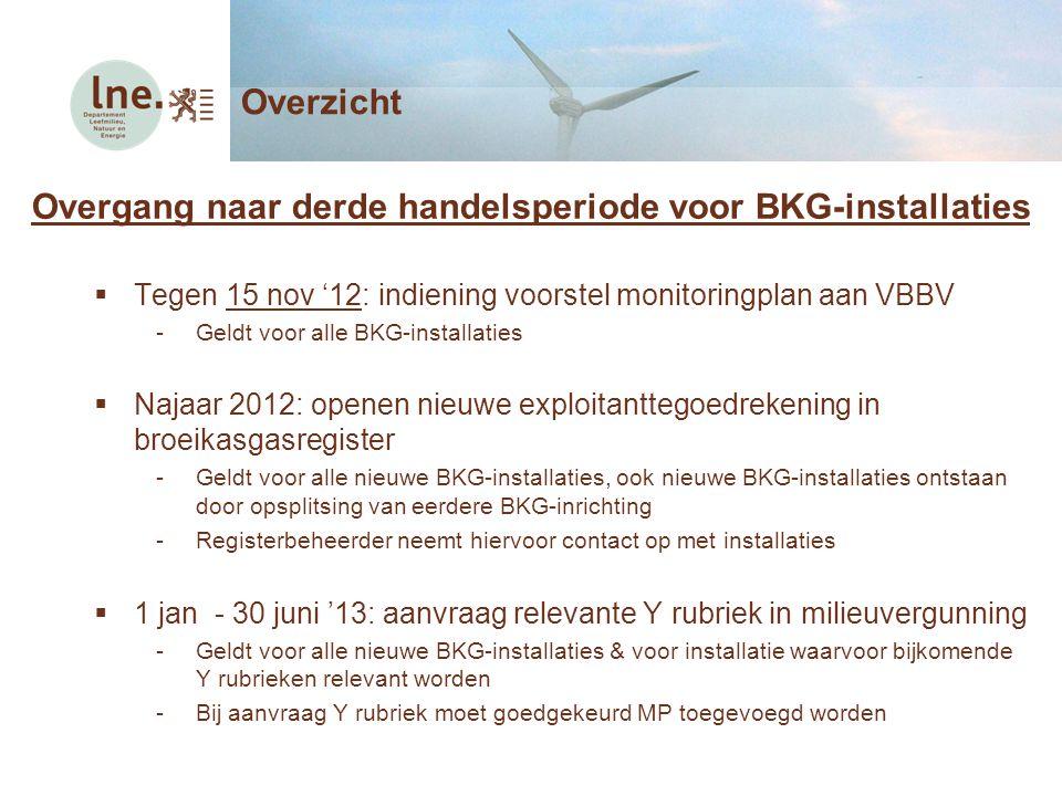 Overgang naar derde handelsperiode voor BKG-installaties