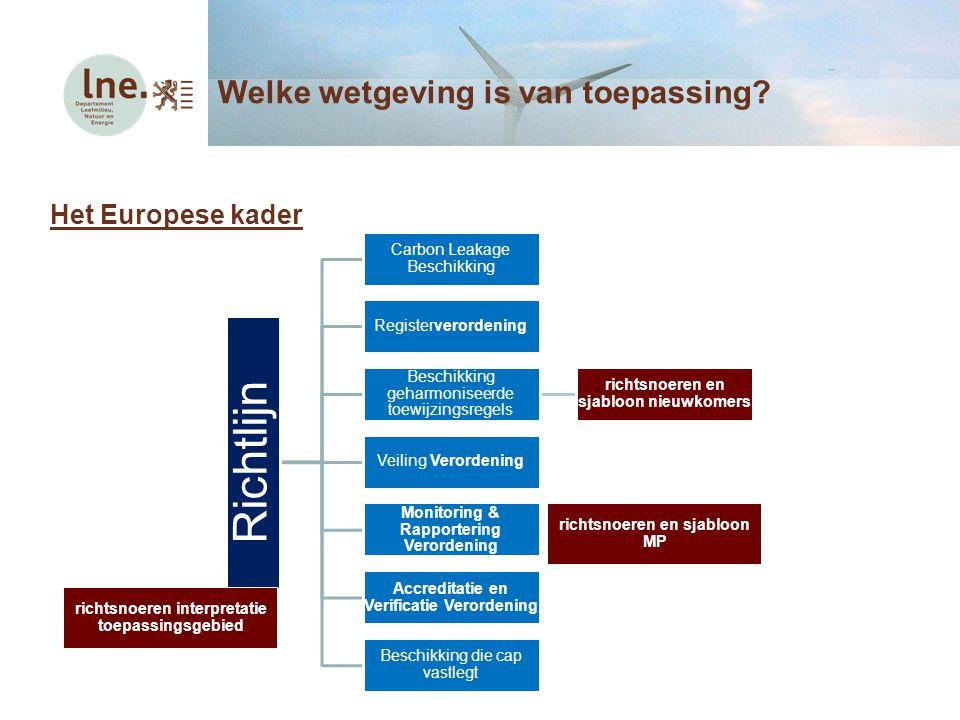 Richtlijn Welke wetgeving is van toepassing Het Europese kader