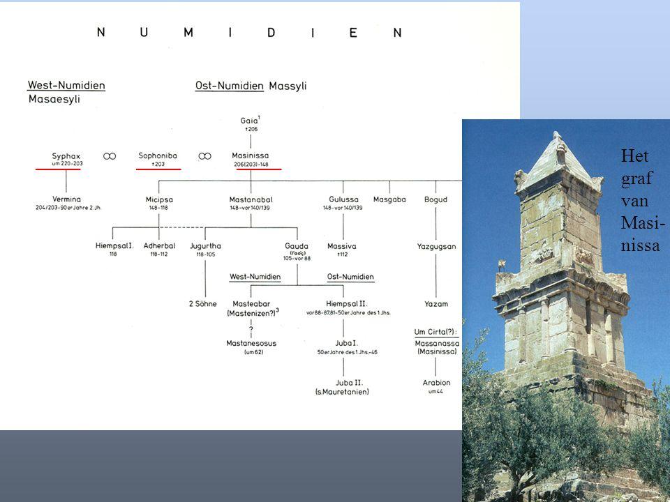 ____ ____ ____ Het graf van Masi-nissa