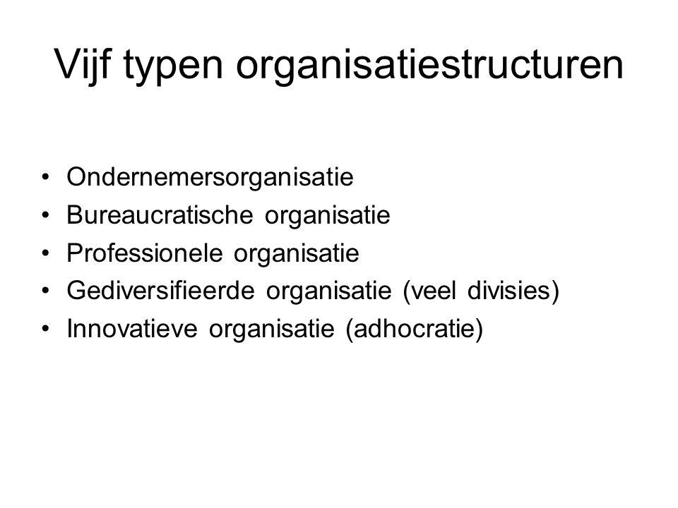 Vijf typen organisatiestructuren