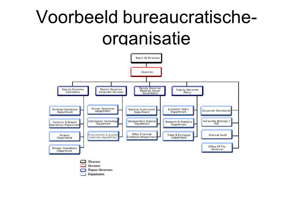 Voorbeeld bureaucratische-organisatie