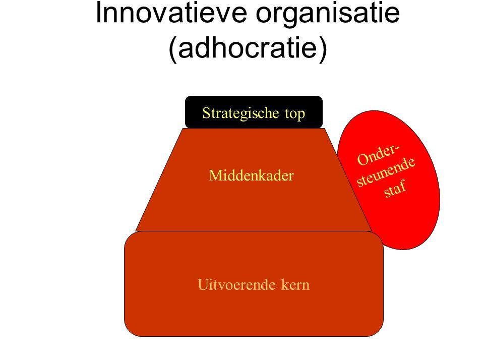 Innovatieve organisatie (adhocratie)