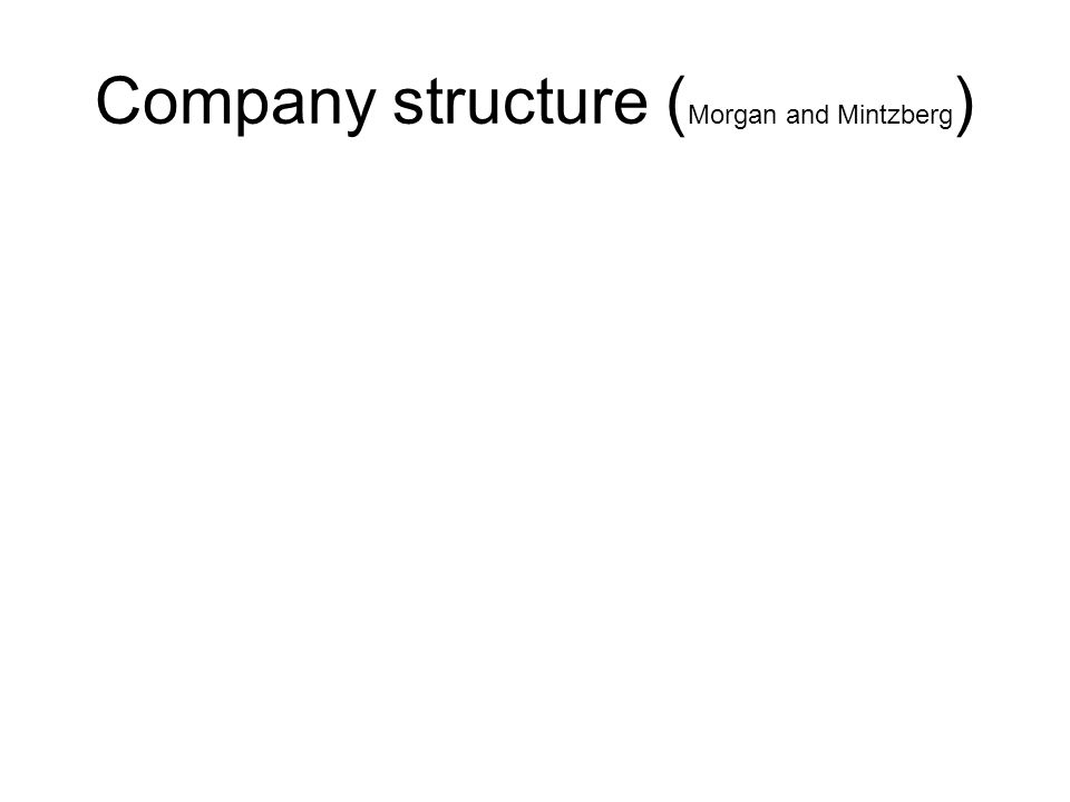 Company structure (Morgan and Mintzberg)