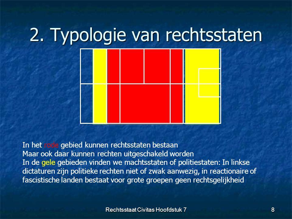 2. Typologie van rechtsstaten