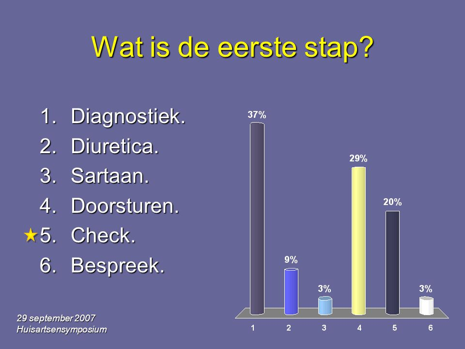 Wat is de eerste stap Diagnostiek. Diuretica. Sartaan. Doorsturen.