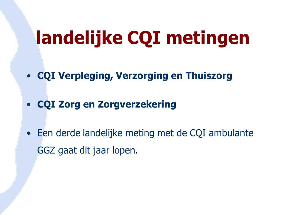 landelijke CQI metingen