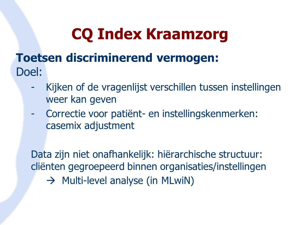 CQ Index Kraamzorg Toetsen discriminerend vermogen: Doel: