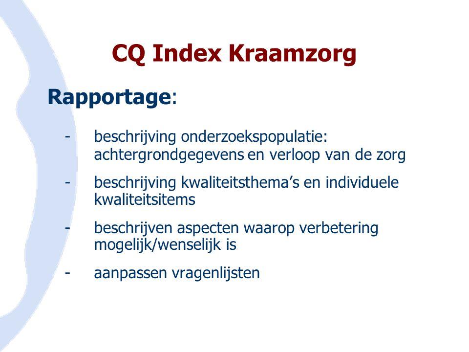 CQ Index Kraamzorg Rapportage: