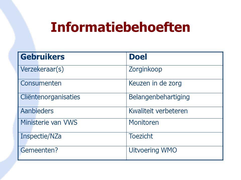 Informatiebehoeften Gebruikers Doel Verzekeraar(s) Zorginkoop