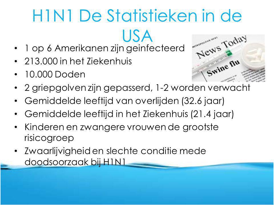 H1N1 De Statistieken in de USA