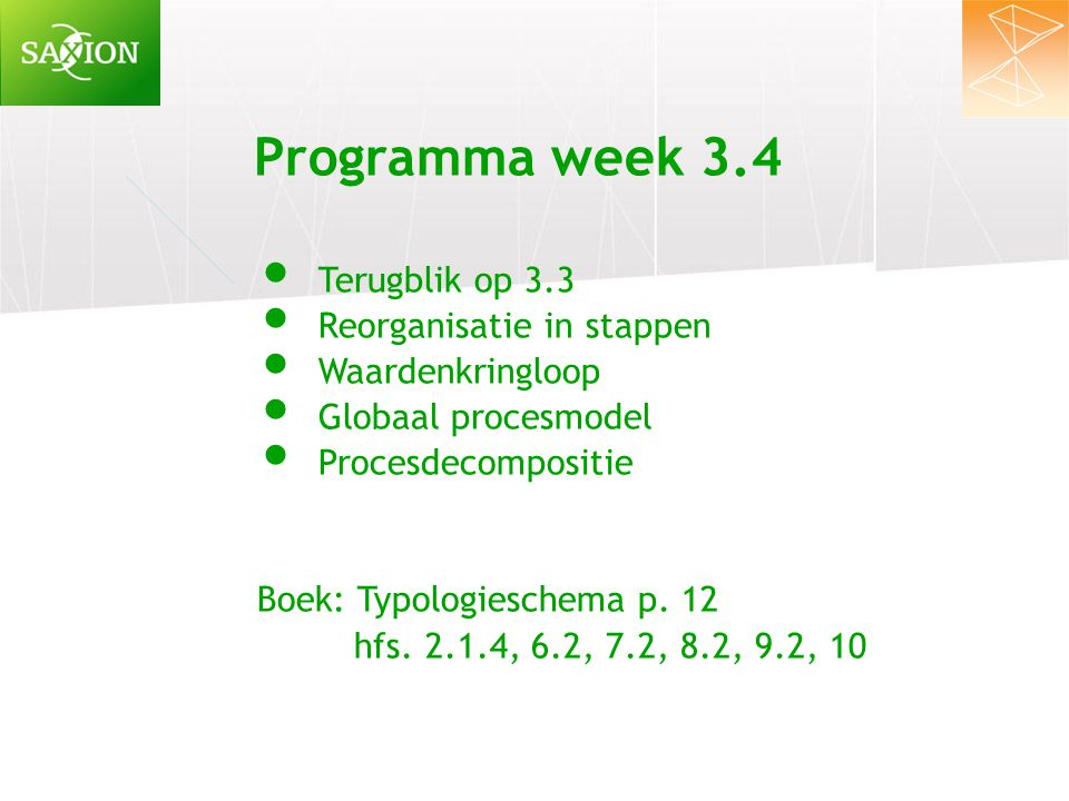 Programma week 3.4 Terugblik op 3.3 Reorganisatie in stappen