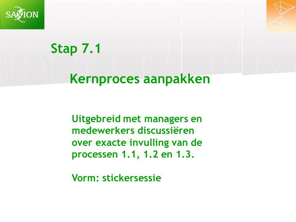 Stap 7.1 Kernproces aanpakken Uitgebreid met managers en