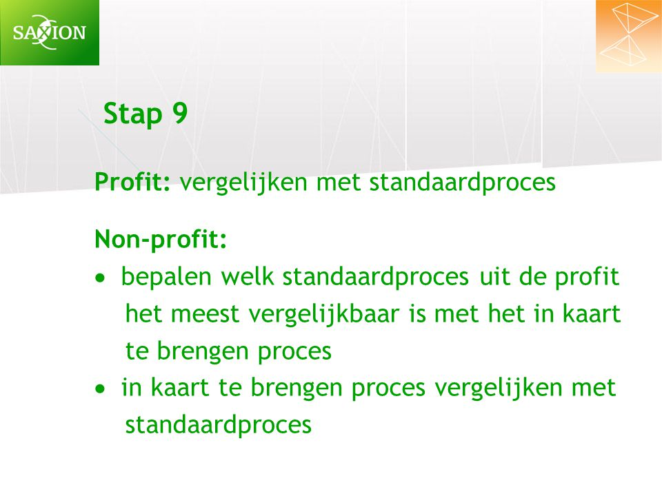 Profit: vergelijken met standaardproces