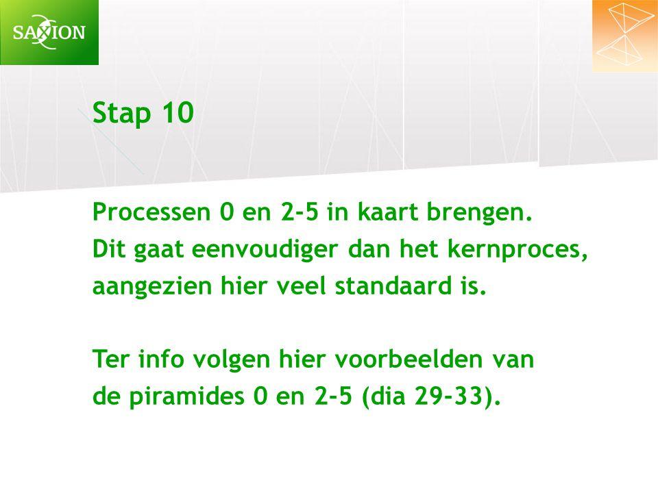 Stap 10 Processen 0 en 2-5 in kaart brengen.