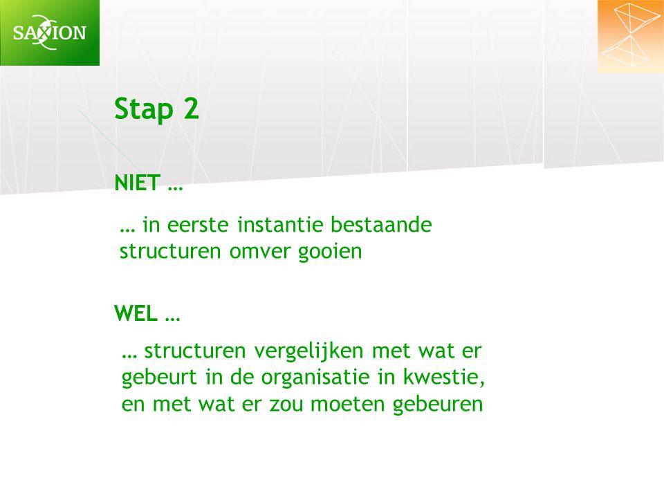 Stap 2 NIET … … in eerste instantie bestaande structuren omver gooien