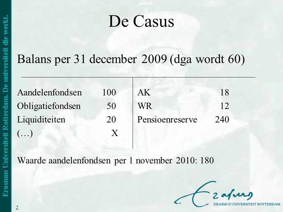 De Casus Balans per 31 december 2009 (dga wordt 60)
