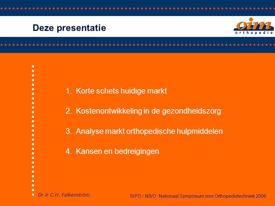 Deze presentatie Korte schets huidige markt