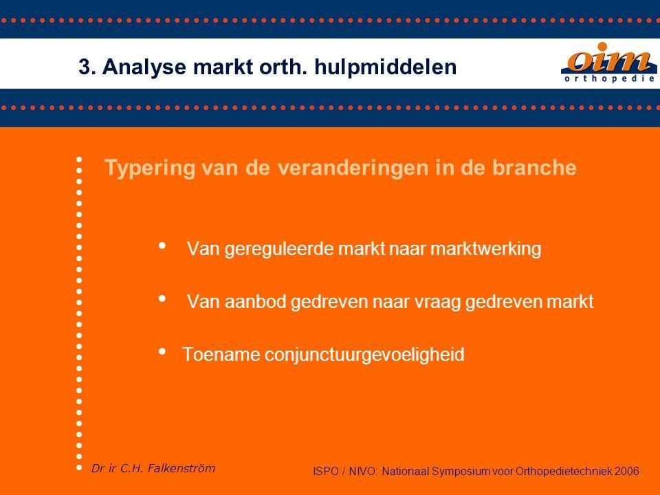 3. Analyse markt orth. hulpmiddelen