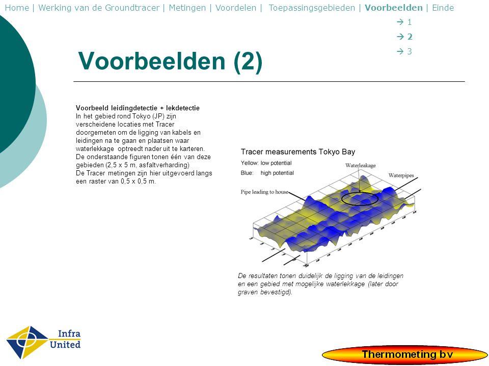 Home | Werking van de Groundtracer | Metingen | Voordelen | Toepassingsgebieden | Voorbeelden | Einde