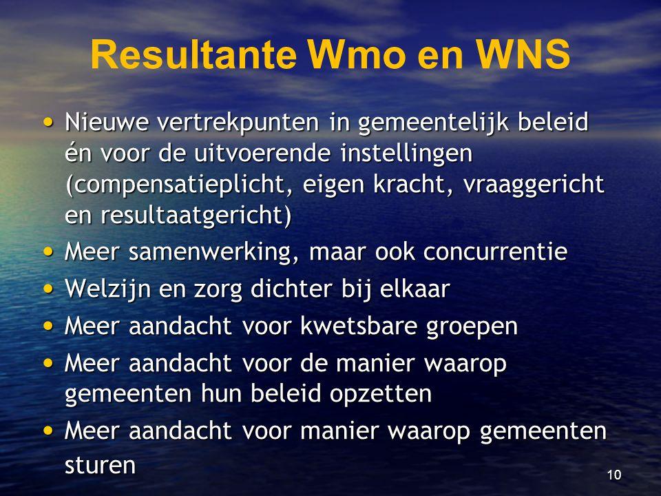 Resultante Wmo en WNS