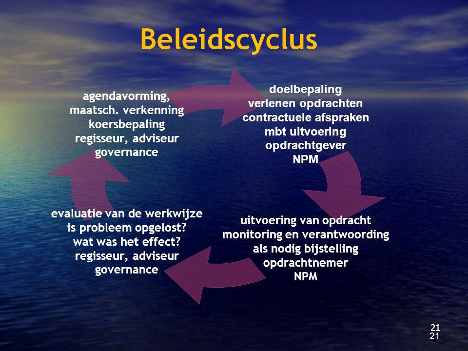 Beleidscyclus 21