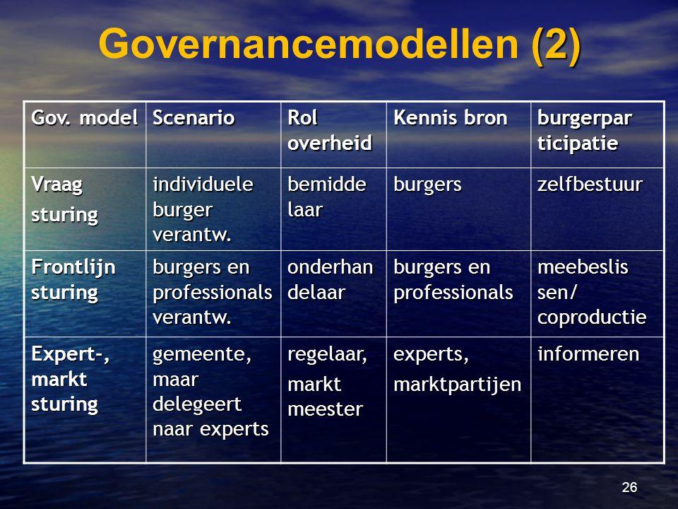 Governancemodellen (2)