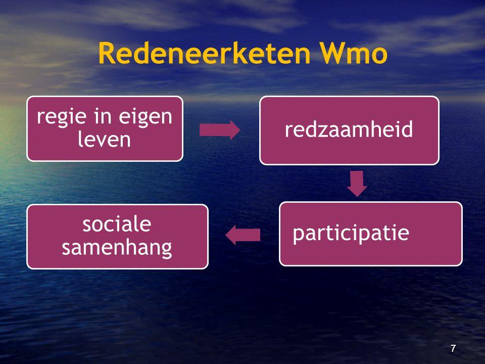 Redeneerketen Wmo regie in eigen leven. redzaamheid. participatie. sociale samenhang.