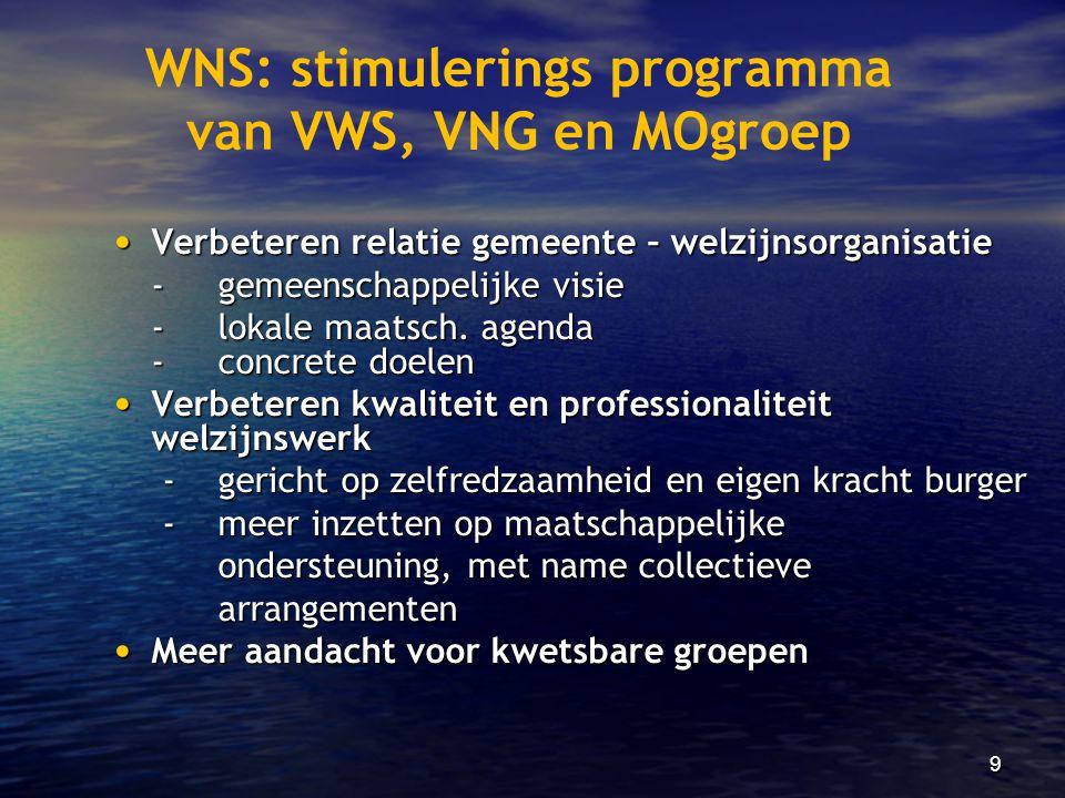 WNS: stimulerings programma van VWS, VNG en MOgroep